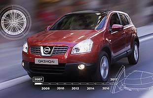 10 lat Nissana Qashqaia