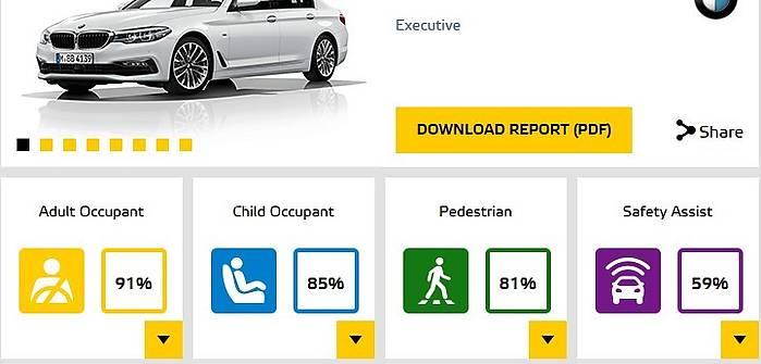 Euro NCAP: BMW 5 i Fiat Doblo