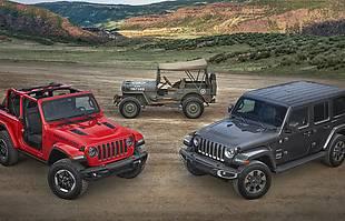 Całkiem nowy Jeep Wrangler