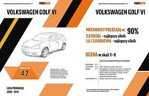 Najbardziej i najmniej awaryjne auta. Polski ranking!