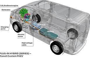 Ford szturmuje segment użytkowy?