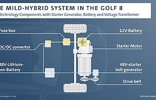 System mild hybrid w Golfie