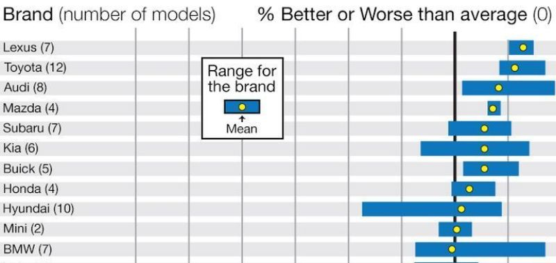 Consumer Reports 2015