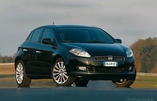 Fiat kusi promocjami