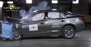Nowe testy Euro NCAP