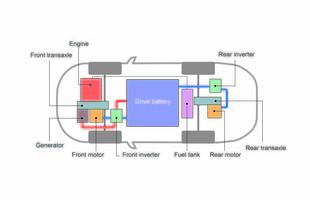 Mitsubishi Outlander PHEV - rozwiązania techniczne